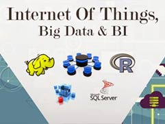 Internet of Things, Big Data and Business Intelligence